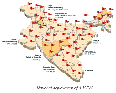 National deployment of A-VIEW